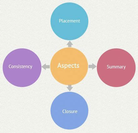 Tips for Dissertation Abstract Writing Oxbridge Essays